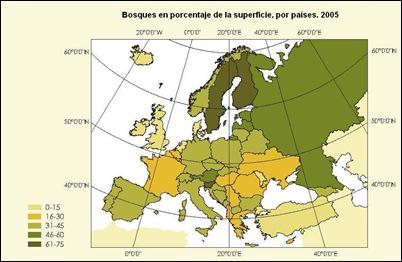 bosques en porcentaje