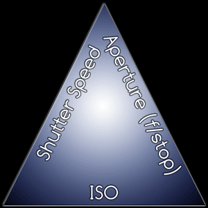 EV-Triangle