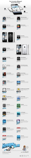 iphone-5-infographic-2011-650x3166