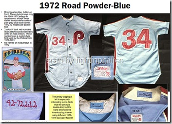 Phillies 70s Road Uniforms