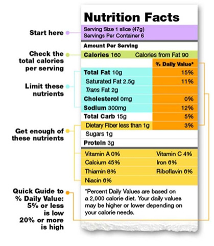 lifetime health food label