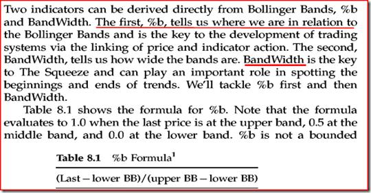 Bollinger bands bandwidth metastock
