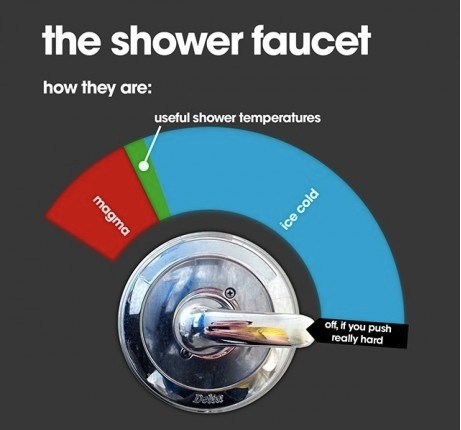funny-graphs-the-shower-faucet