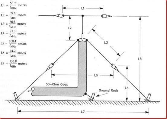 Ham Antenna Blog: T-L DX Antenna