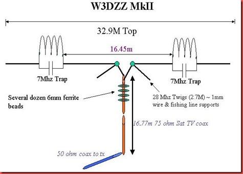W3DZZ_001