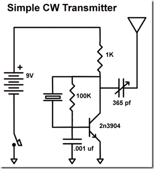 Radio Circuits Blog: A simple 80 Meter CW Transmitter