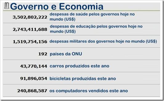 governo e economia