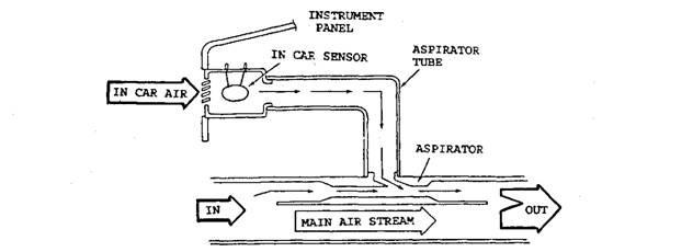 A typical aspirator.