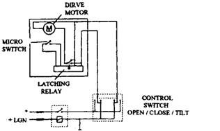 Circuit for an electrically operated sun roof.