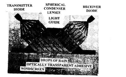 Operation of rain sensor.