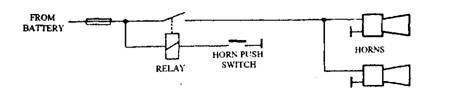 Horn circuit with relay.
