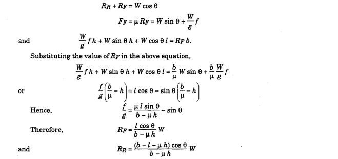 What it the definition of the term Ratio to front (Rf)?