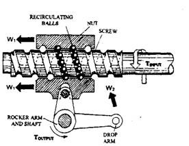 Screw and nut re-circulating ball gear mechanism.
