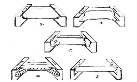 Chassis Side- and Cross-member Joints (Automobile)