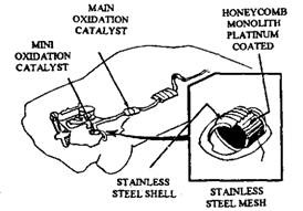 Removing and installing front exhaust pipe  left Side  with catalytic converter vehicles with manual gearbox in addition Replace gearbox cover on installed gearbox besides Car And Heat Shield Insulation likewise Removing engine moreover Removing gearbox on vehicles with 6 Cyl. on catalytic converter heat shield noise