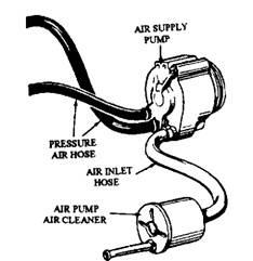 3-vane pumps had separate inlet air cleaners.