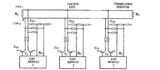 vehicle circuits and systems (automobile) schematic diagram connection of can modules onto the can data bus