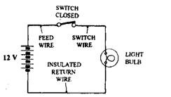 Insulated-return circuit.