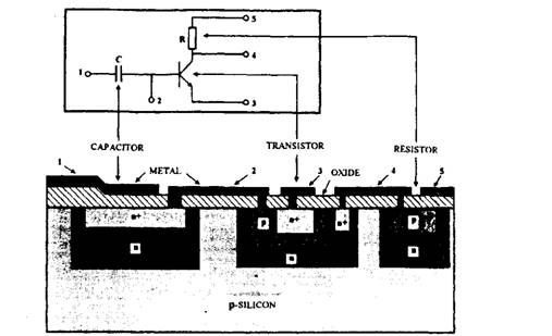 electrical and electronic principles  and automobile batteries