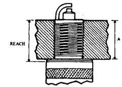 Spark plug in cylinder head.