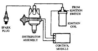 Layout of Breaker-less electronic