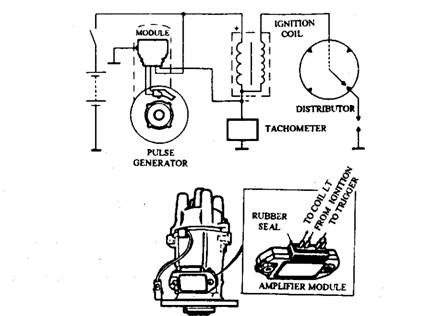 Distributor with integral amplifier.