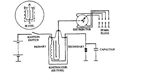 clip_image0024_thumb?imgmax=800 conventional ignition systems (automobile) ignition coil circuit diagram at edmiracle.co