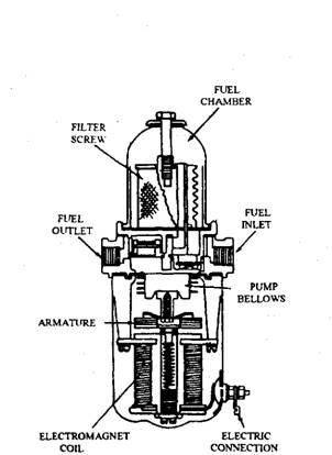 fuel pumps automobile rh what when how com electric fuel pump line diagram su electric fuel pump diagram