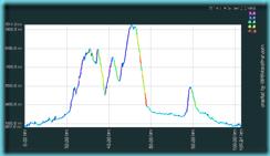 090523_climb_rate