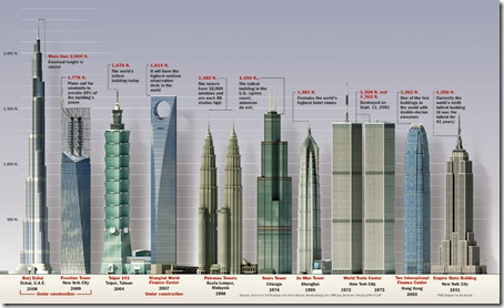tall_buildings