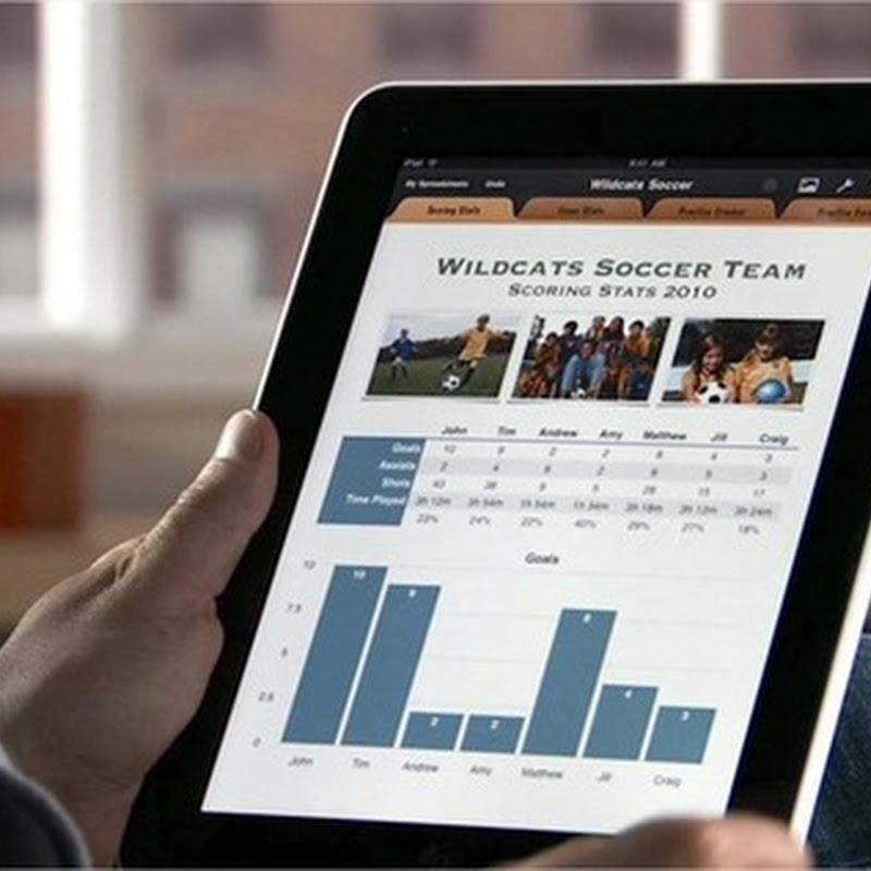 Compilación de los vídeos guía del iPad