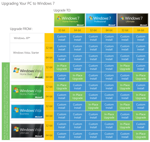 windows-upgrade-chart