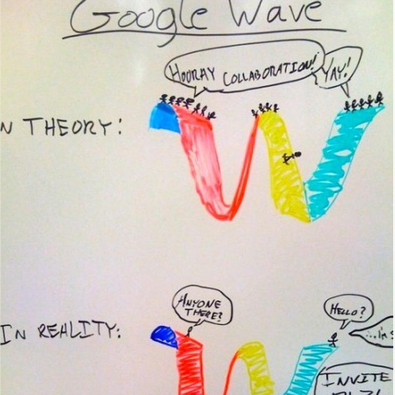 Google Wave en teoría y en la realidad