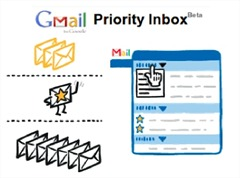 prioridades-gmail