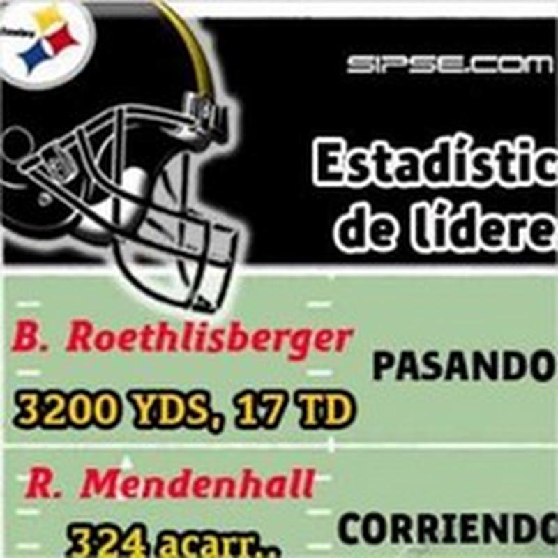 [Infografía] Estadísticas del partido del Super Bowl