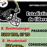 superbowl-infografia