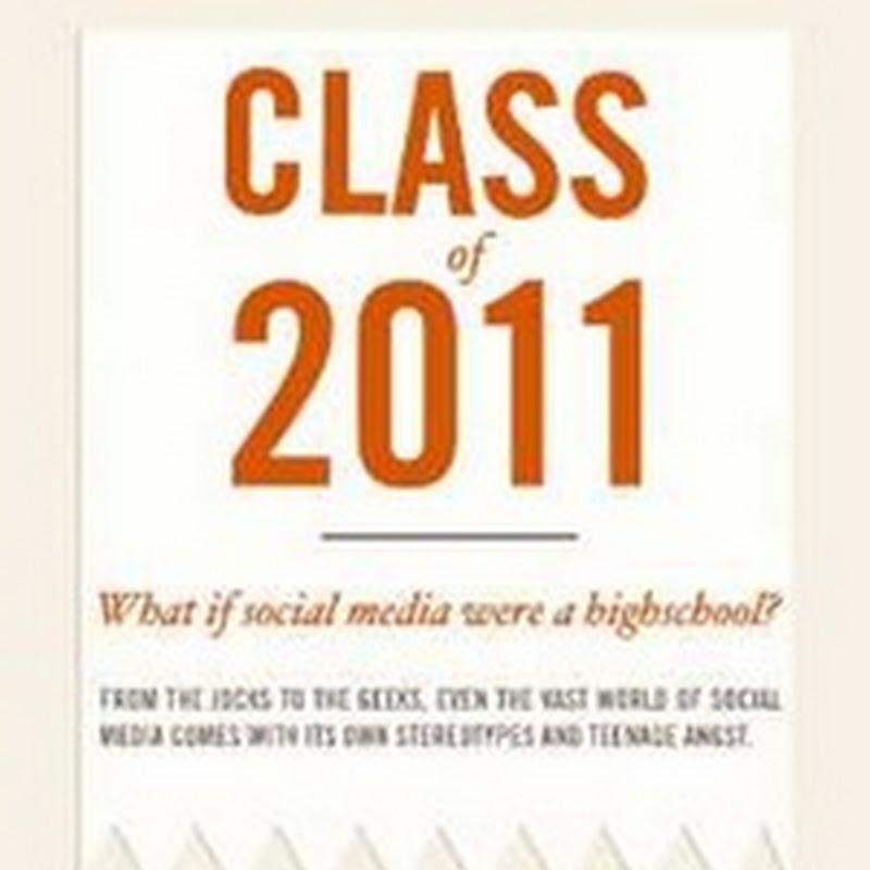 [Infografía] Si las redes sociales fueran a la escuela