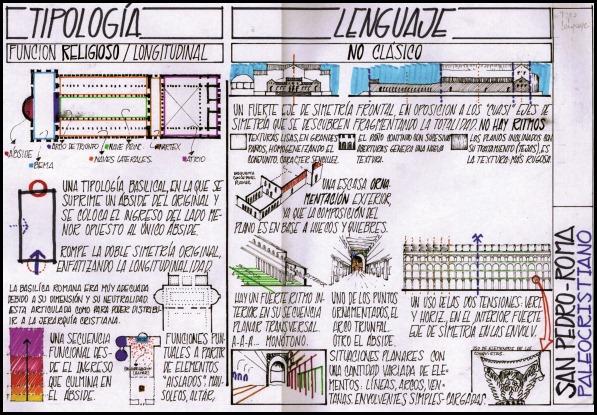 T.P. Historia IA. Faud, UNC. 2010.