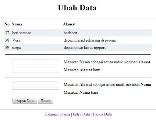 Ubah data