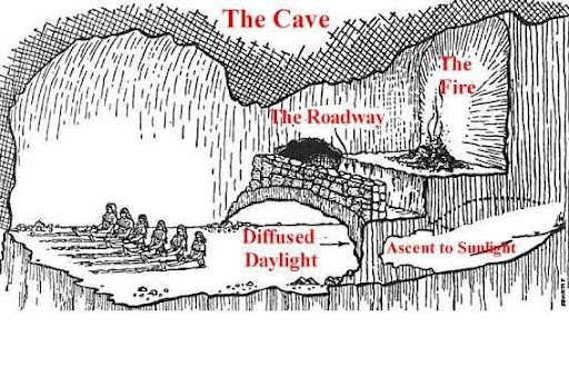 the portrayal of enlightenment in allegory of the cave by plato Allegory of the cave vs brave new world plato's allegory of the cave portrayal of its which would represent reality and enlightenment that plato.
