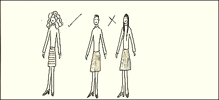 body shapes 1