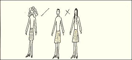 body shapes 1
