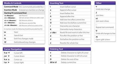 VI Editor / Linux Terminal Cheat Sheet