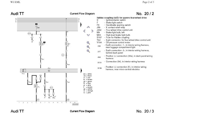 Audi S3 Haldex Wiring Diagram Data SET