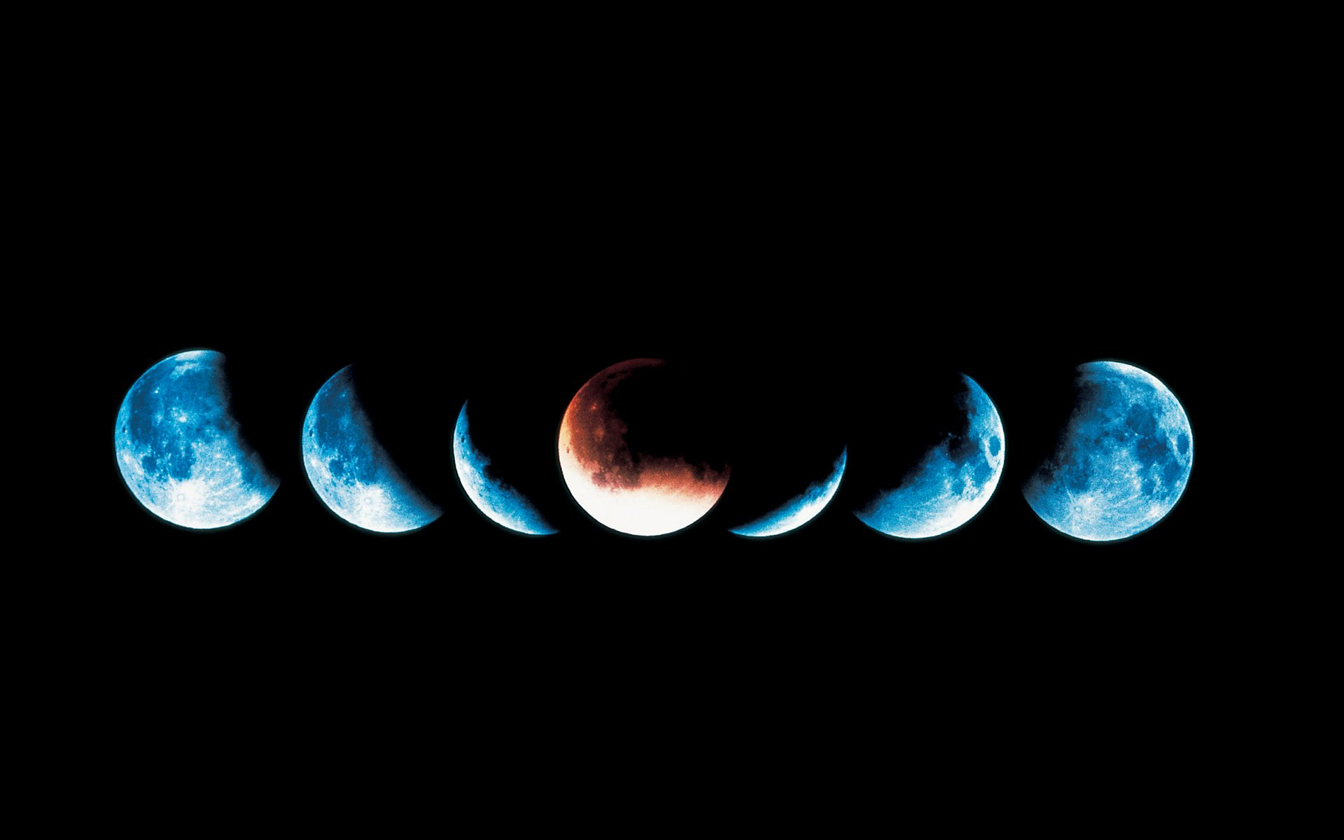 Moon Phases Diagram | Free Download Wiring Diagram Schematic