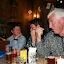 Bilder 2008 - Oktoberfest 2008