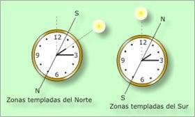 sup_reloj