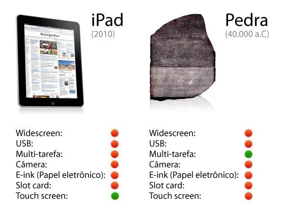 ipad pedra iPad x Pedra