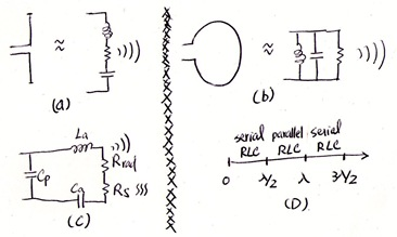 Measuring Change In Inductance additionally 240 V 60 Hz Voltage Source Connected Across Series Rlc Ac Circuit R 220 Ohm Xl L 455 Ohm X Q2289185 as well 22488 Know Lots About Potentiometers also RLC Parallel furthermore Solving An Parallel Rlc Circuit Without Knowing The Capacitor Resistance. on in a rlc circuit impedance