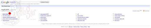 cara memanfaatkan google trends, keyword